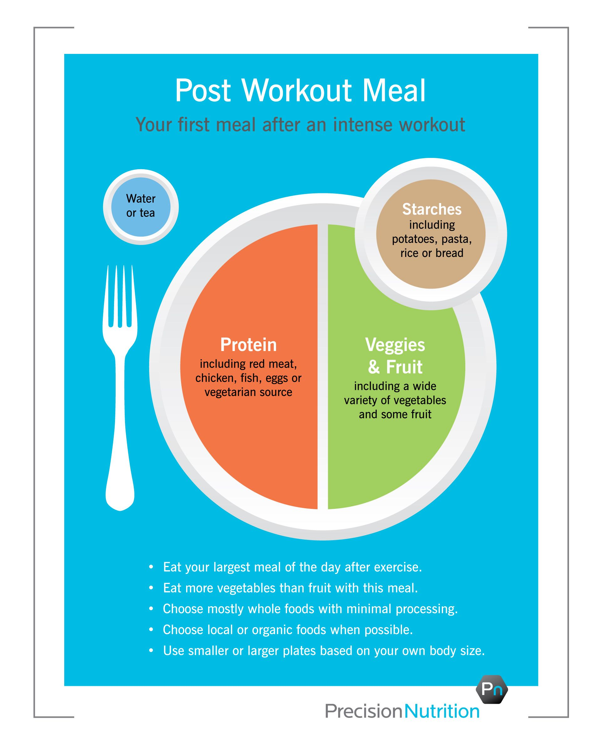 canada food guide meal plan for weight loss