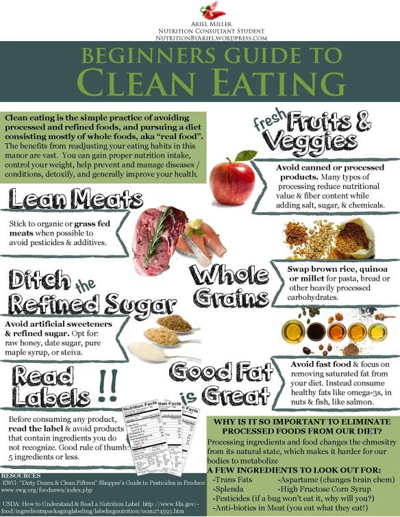a and w nutrition guide