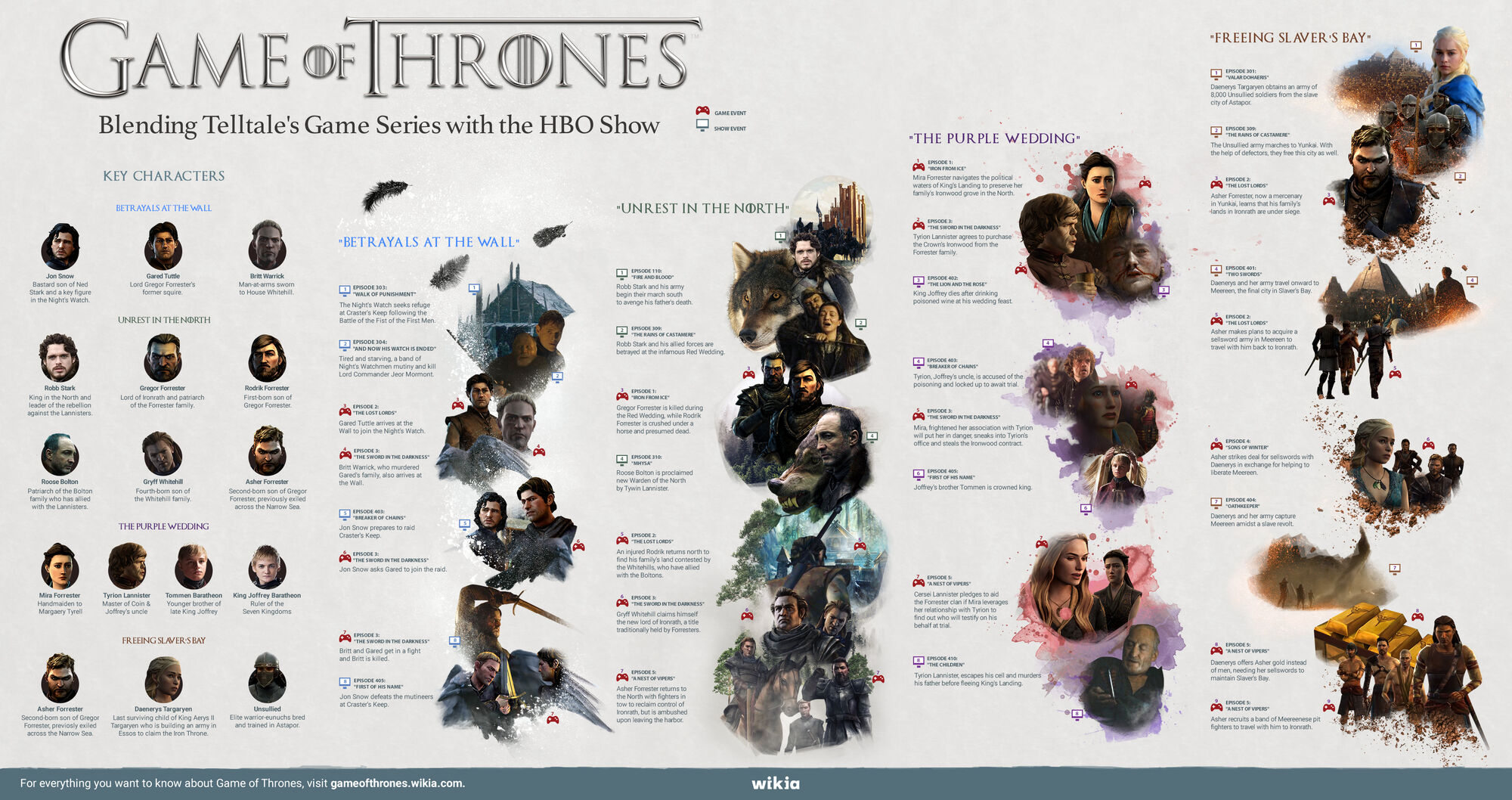game of thrones season 1 episode guide tv com