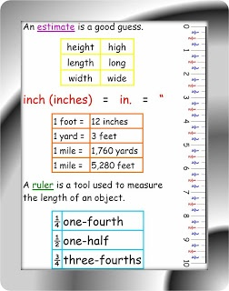 a guide to effective instruction in mathematics measurement