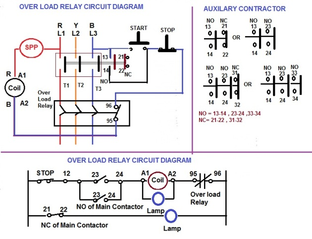 design guide for high speed controlled impedance circuit boards