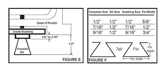 router guide bushing harbor freight